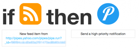 Pipes→IFTTT→Pushover